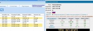 """Статистика расхода трафика при использовании """"Режима сидера"""" в Torrent Ratio Keeper для rutracker.org"""