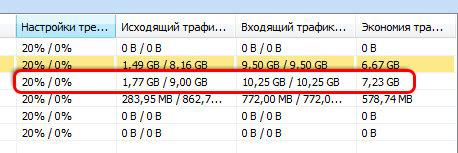 Результаты работы программы Torrent Ratio Keeper для накрутки рейтинга на торренте nnm-club.ru
